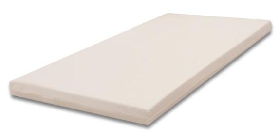 schaumstoff matratzen rohlinge einfache und 7 zonen kaltschaum matra. Black Bedroom Furniture Sets. Home Design Ideas